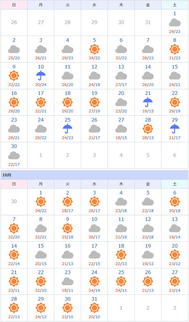 9月・10月の埼玉南部の気温